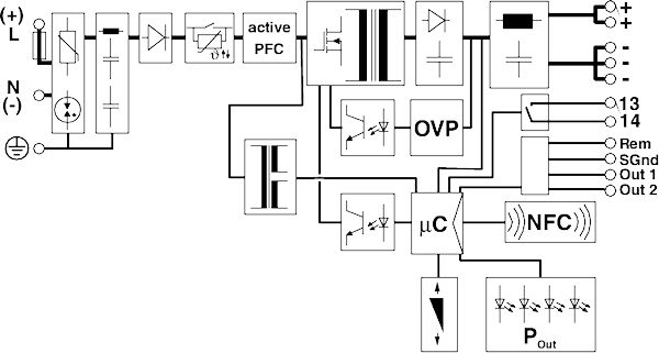 QUINT-1-Phase Industrial Power Supply Block Diagram